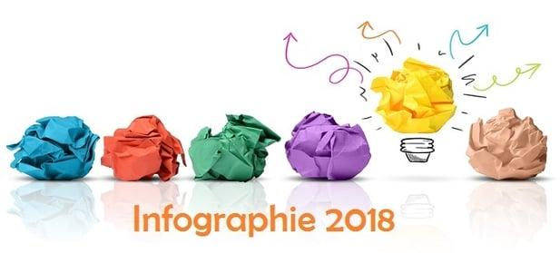 communication digitale - le format infographie dans la tendance.jpg