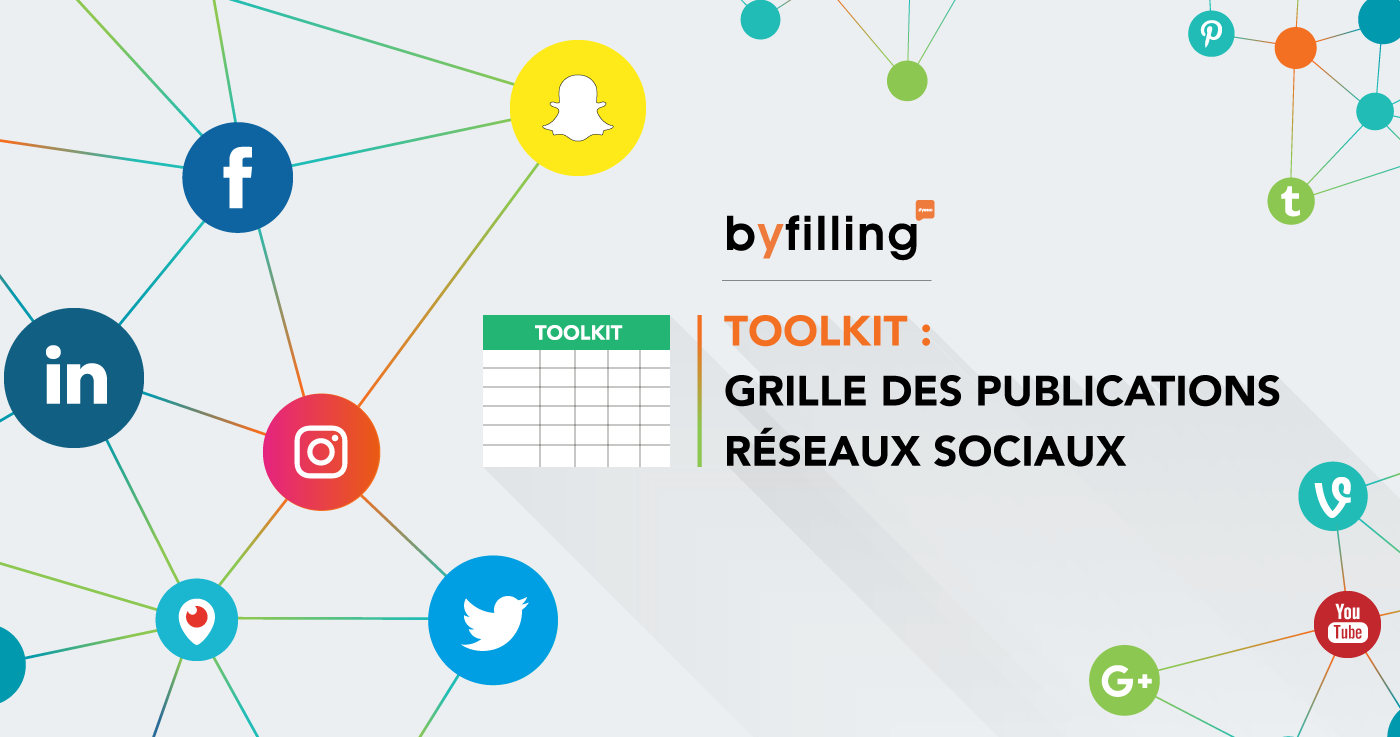 template de grille des publication social media